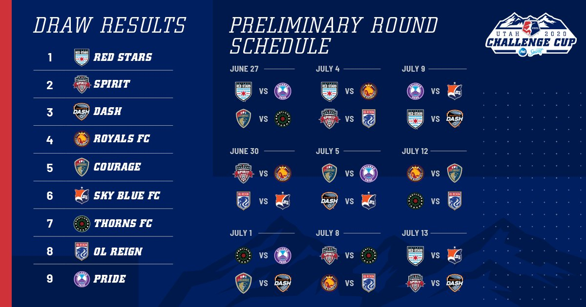Draw Challenge Cup - @NWSL