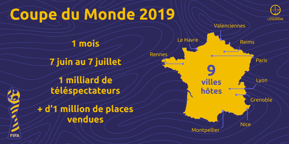 chifres mondial france