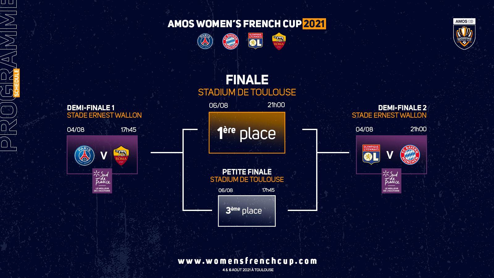 AMOS CUP - les affiches de demi-finale