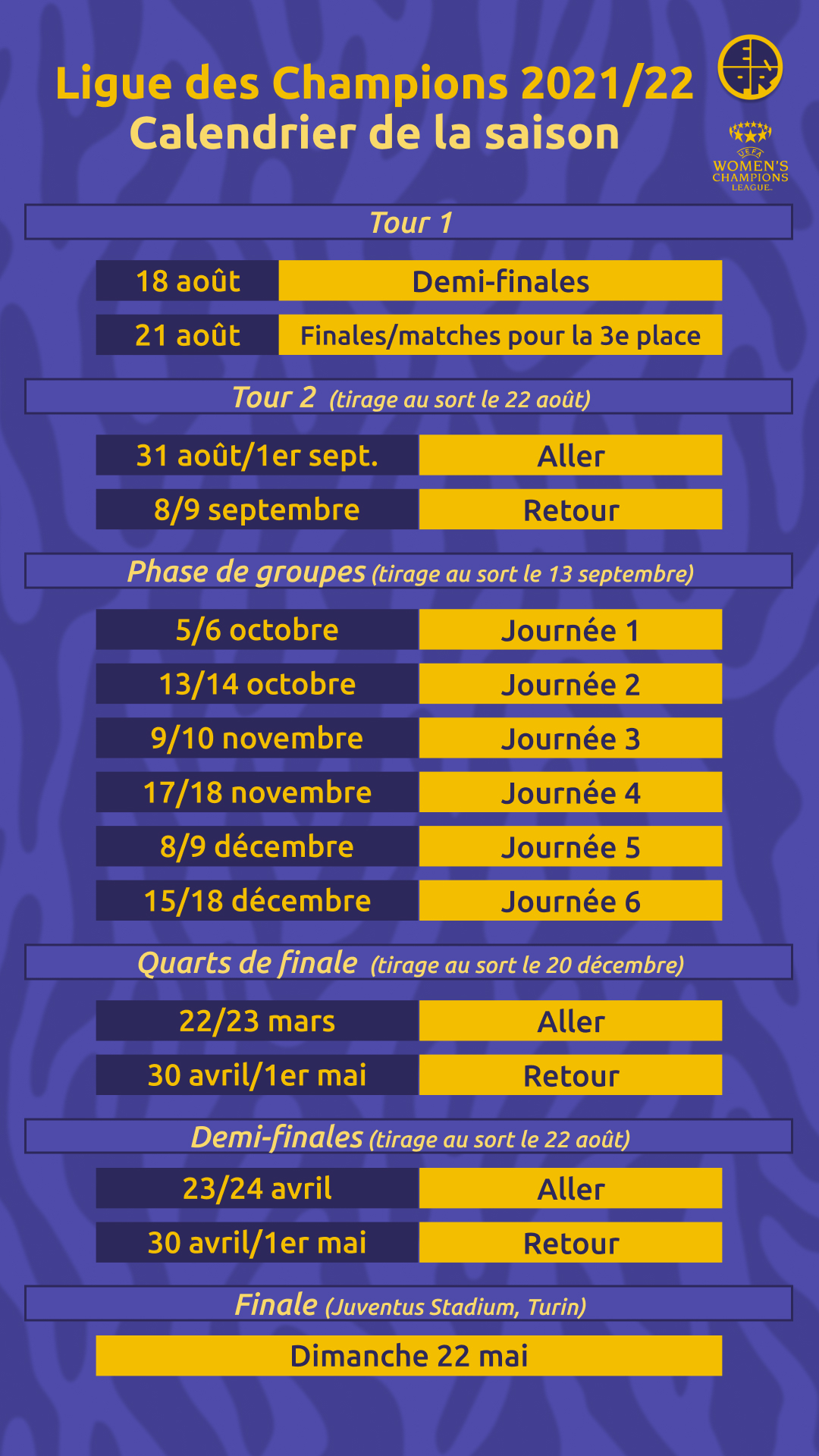 Calendrier de la Ligue des Champions féminine 2021/2022