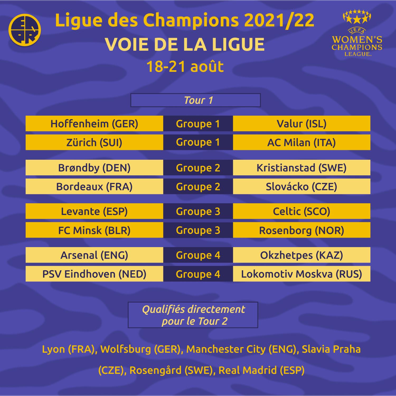 TOUR 1 - affiches de la Voie de la ligue -LDC 2021/22